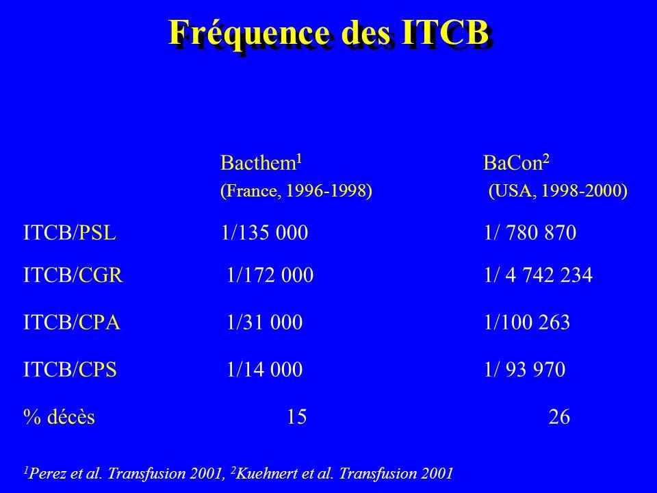 Fréquence des ITCB Bacthem 1 BaCon 2 (France, 1996-1998) (USA, 1998-2000) ITCB/PSL1/135 0001/ 780 870 ITCB/CGR 1/172 0001/ 4 742 234 ITCB/CPA 1/31 0001/100 263 ITCB/CPS 1/14 0001/ 93 970 % décès1526 1 Perez et al.