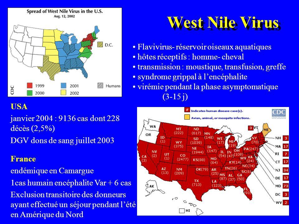 West Nile Virus USA janvier 2004 : 9136 cas dont 228 décès (2,5%) DGV dons de sang juillet 2003 Flavivirus- réservoir oiseaux aquatiques hôtes réceptifs : homme- cheval transmission : moustique, transfusion, greffe syndrome grippal à lencéphalite virémie pendant la phase asymptomatique (3-15 j) France endémique en Camargue 1cas humain encéphalite Var + 6 cas Exclusion transitoire des donneurs ayant effectué un séjour pendant lété en Amérique du Nord