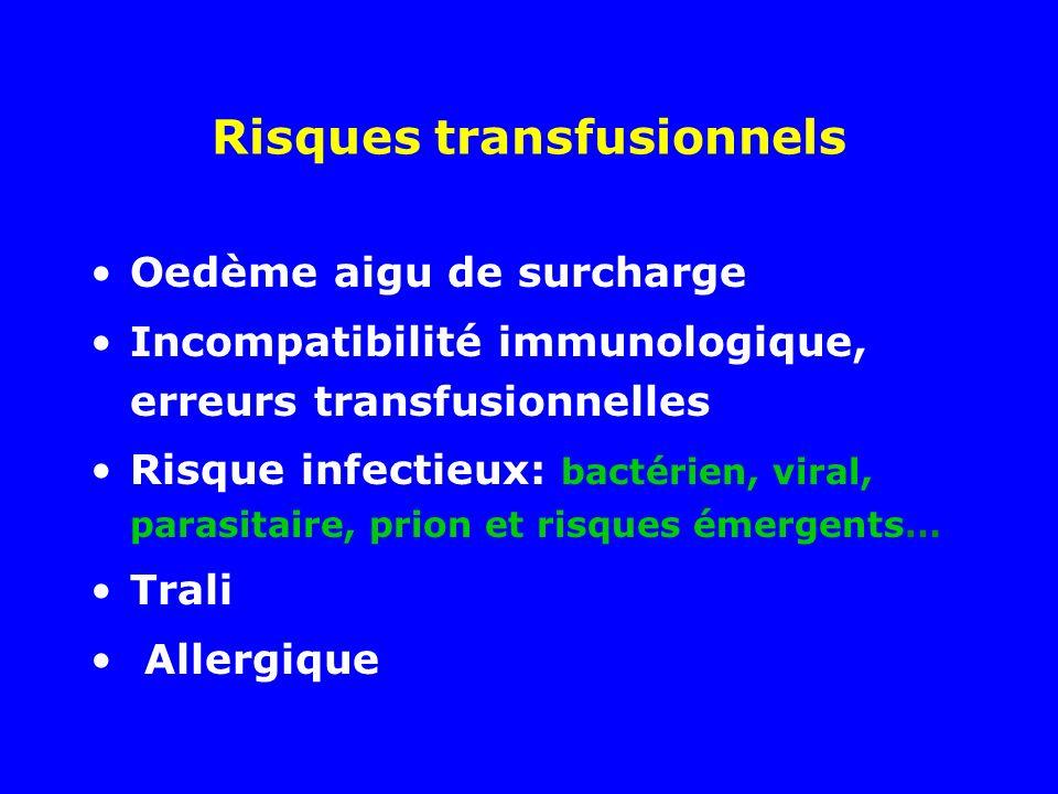 Cas clinique 1 Mme C., 76 ans, O Rh+, pontage coronarien Prescription de 2 CGR O Rh+, transfusion différée.