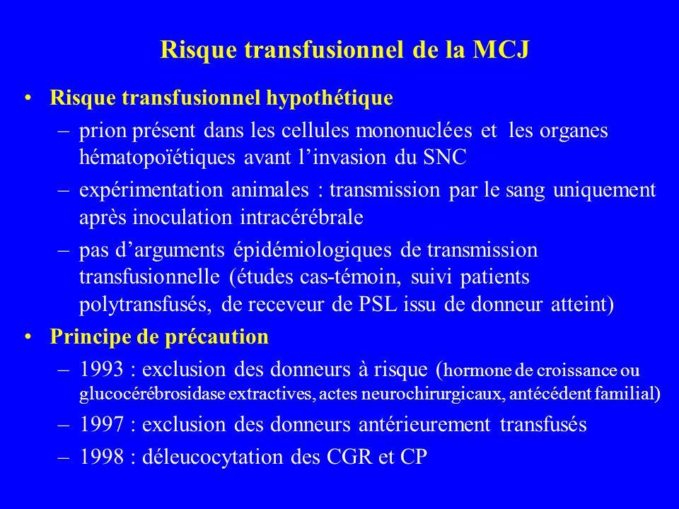 Risque transfusionnel de la MCJ Risque transfusionnel hypothétique –prion présent dans les cellules mononuclées et les organes hématopoïétiques avant linvasion du SNC –expérimentation animales : transmission par le sang uniquement après inoculation intracérébrale –pas darguments épidémiologiques de transmission transfusionnelle (études cas-témoin, suivi patients polytransfusés, de receveur de PSL issu de donneur atteint) Principe de précaution –1993 : exclusion des donneurs à risque ( hormone de croissance ou glucocérébrosidase extractives, actes neurochirurgicaux, antécédent familial) –1997 : exclusion des donneurs antérieurement transfusés –1998 : déleucocytation des CGR et CP