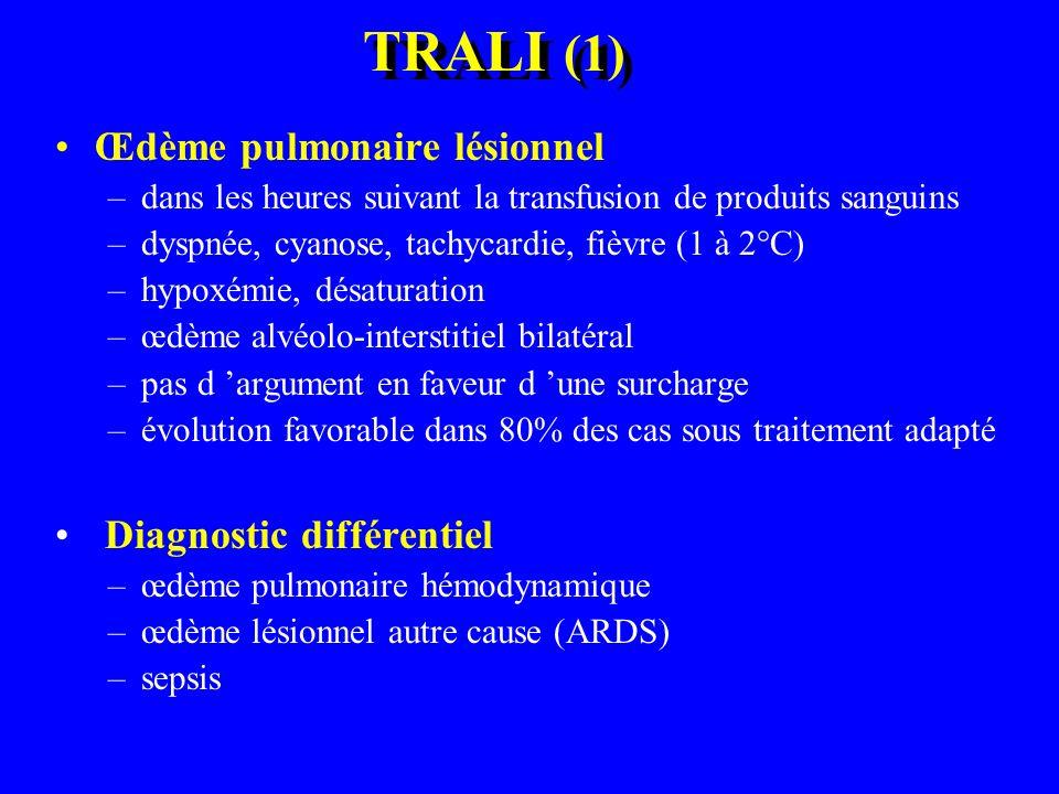 TRALI (1) Œdème pulmonaire lésionnel –dans les heures suivant la transfusion de produits sanguins –dyspnée, cyanose, tachycardie, fièvre (1 à 2°C) –hypoxémie, désaturation –œdème alvéolo-interstitiel bilatéral –pas d argument en faveur d une surcharge –évolution favorable dans 80% des cas sous traitement adapté Diagnostic différentiel –œdème pulmonaire hémodynamique –œdème lésionnel autre cause (ARDS) –sepsis