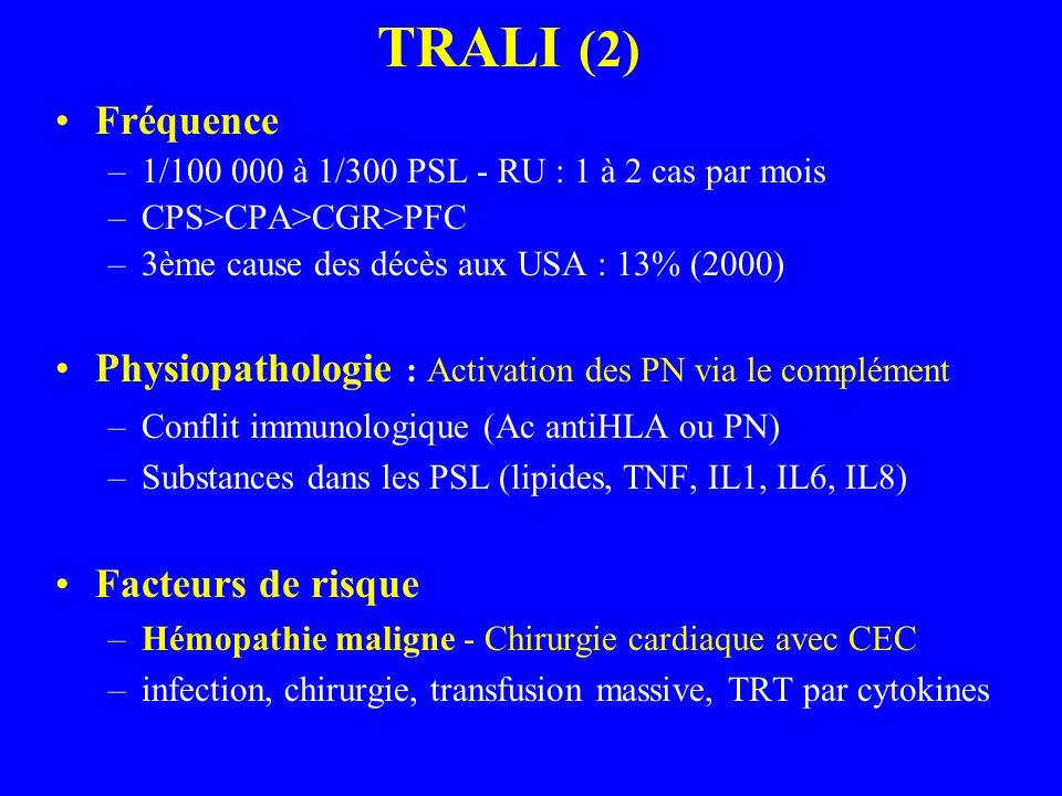 TRALI (2) Fréquence –1/100 000 à 1/300 PSL - RU : 1 à 2 cas par mois –CPS>CPA>CGR>PFC –3ème cause des décès aux USA : 13% (2000) Physiopathologie : Activation des PN via le complément –Conflit immunologique (Ac antiHLA ou PN) –Substances dans les PSL (lipides, TNF, IL1, IL6, IL8) Facteurs de risque –Hémopathie maligne - Chirurgie cardiaque avec CEC –infection, chirurgie, transfusion massive, TRT par cytokines