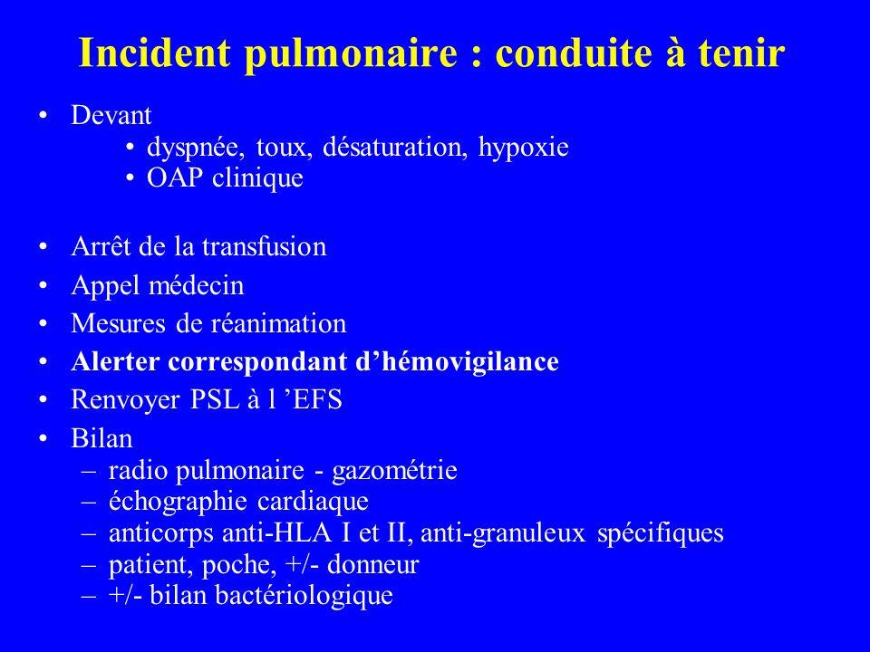 Incident pulmonaire : conduite à tenir Devant dyspnée, toux, désaturation, hypoxie OAP clinique Arrêt de la transfusion Appel médecin Mesures de réanimation Alerter correspondant dhémovigilance Renvoyer PSL à l EFS Bilan –radio pulmonaire - gazométrie –échographie cardiaque –anticorps anti-HLA I et II, anti-granuleux spécifiques –patient, poche, +/- donneur –+/- bilan bactériologique