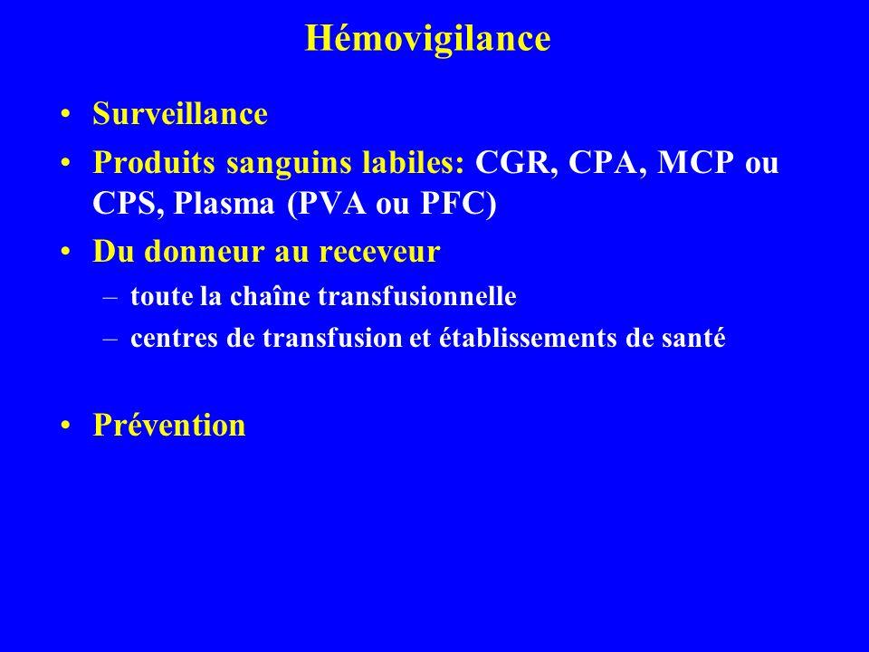 Hémovigilance Surveillance Produits sanguins labiles: CGR, CPA, MCP ou CPS, Plasma (PVA ou PFC) Du donneur au receveur –toute la chaîne transfusionnelle –centres de transfusion et établissements de santé Prévention