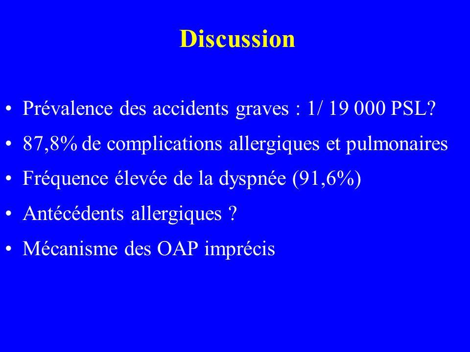 Discussion Prévalence des accidents graves : 1/ 19 000 PSL.
