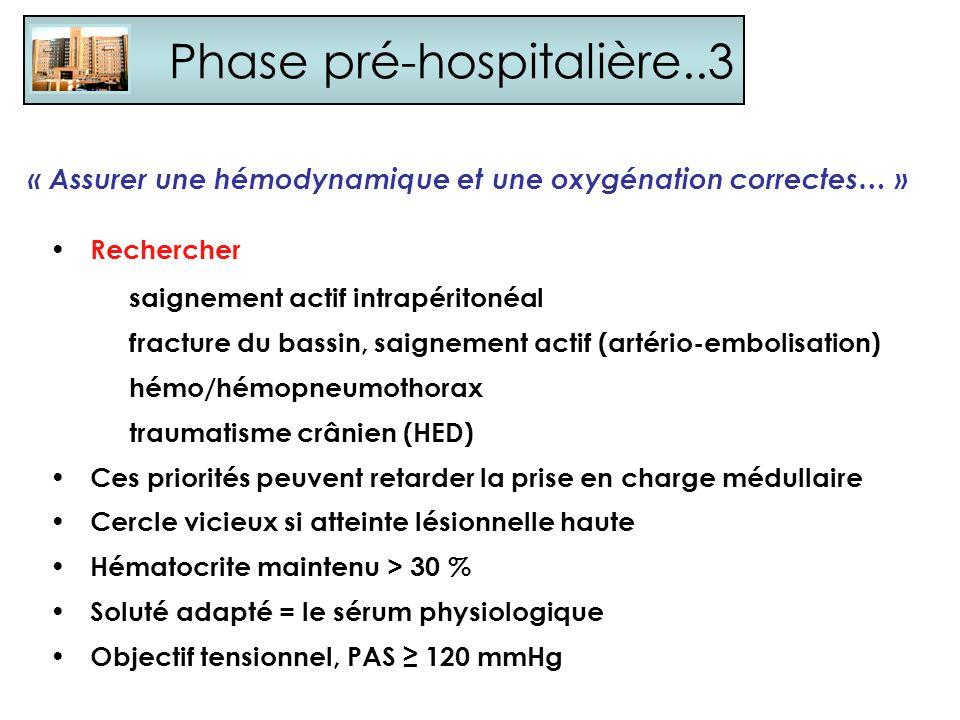 Phase pré-hospitalière..3 « Assurer une hémodynamique et une oxygénation correctes… » Rechercher saignement actif intrapéritonéal fracture du bassin,