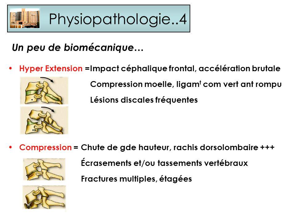 Physiopathologie..4 Un peu de biomécanique… Hyper Extension =Impact céphalique frontal, accélération brutale Compression moelle, ligam t com vert ant