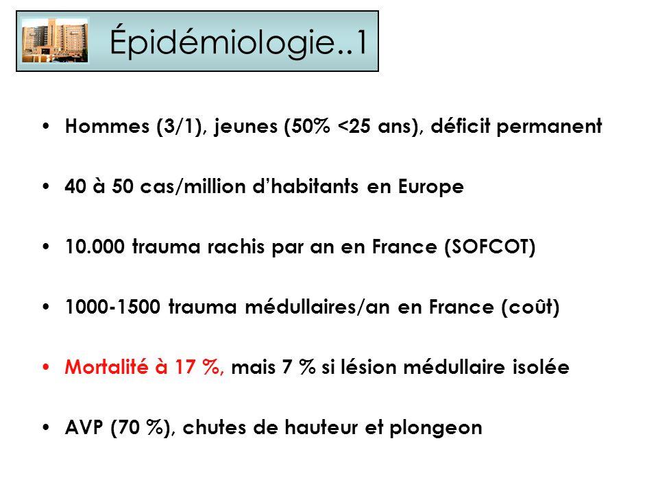 Épidémiologie..1 Hommes (3/1), jeunes (50% <25 ans), déficit permanent 40 à 50 cas/million dhabitants en Europe 10.000 trauma rachis par an en France