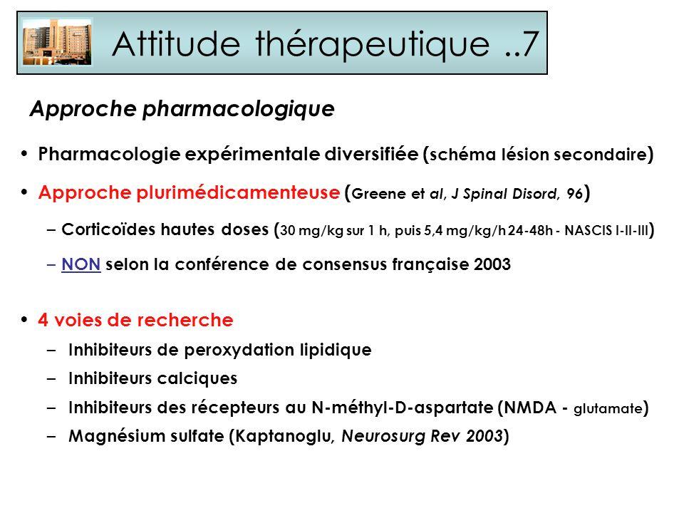 Attitude thérapeutique..7 4 voies de recherche – Inhibiteurs de peroxydation lipidique – Inhibiteurs calciques – Inhibiteurs des récepteurs au N-méthy