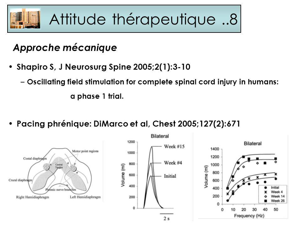 Attitude thérapeutique..8 Pacing phrénique: DiMarco et al, Chest 2005;127(2):671 Approche mécanique Shapiro S, J Neurosurg Spine 2005;2(1):3-10 – Osci