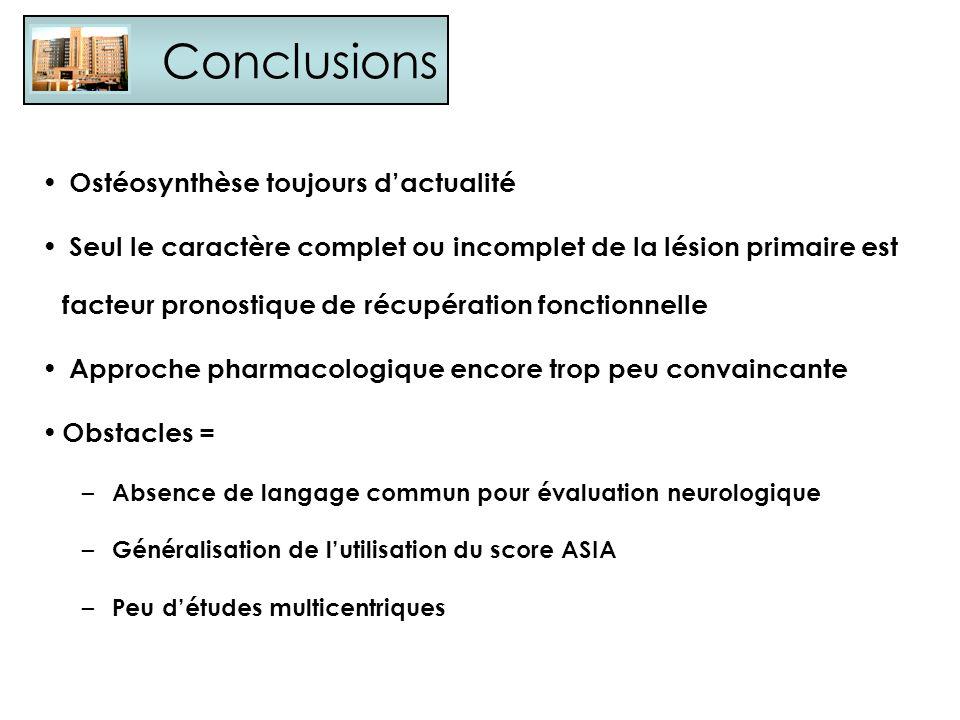 Conclusions Ostéosynthèse toujours dactualité Seul le caractère complet ou incomplet de la lésion primaire est facteur pronostique de récupération fon