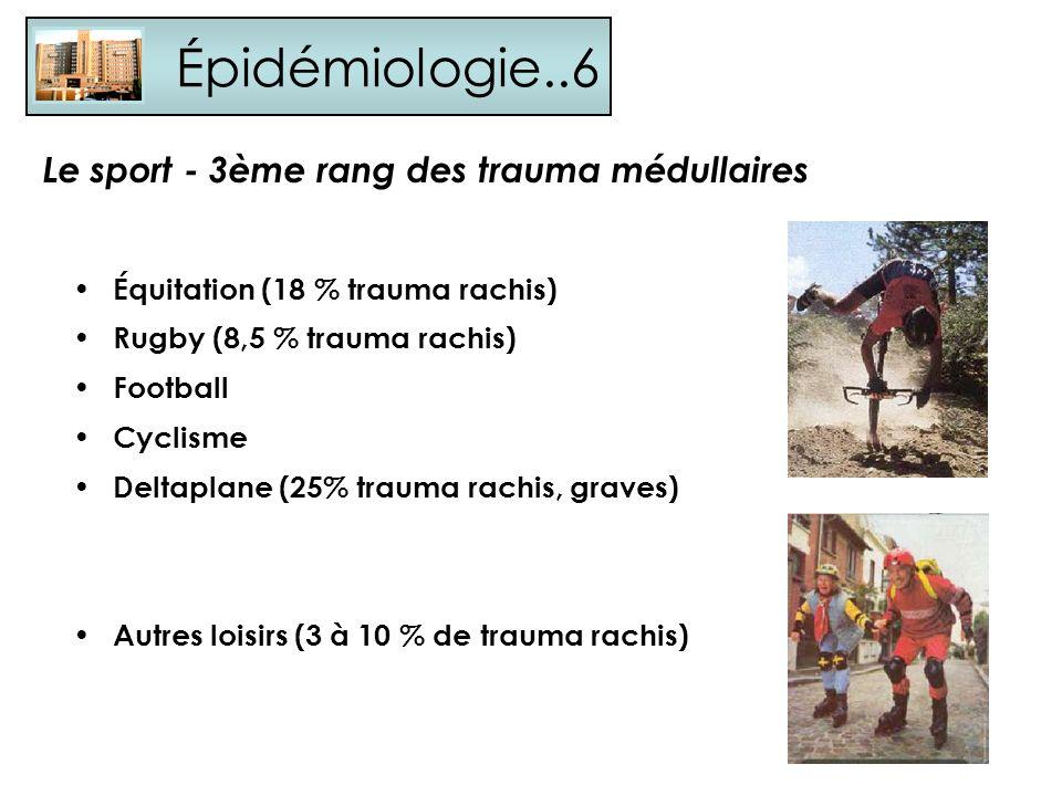 Épidémiologie..6 Le sport - 3ème rang des trauma médullaires Équitation (18 % trauma rachis) Rugby (8,5 % trauma rachis) Football Cyclisme Deltaplane