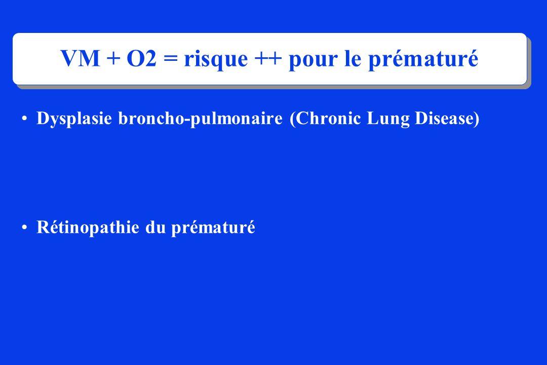 VM + O2 = risque ++ pour le prématuré Dysplasie broncho-pulmonaire (Chronic Lung Disease) Rétinopathie du prématuré