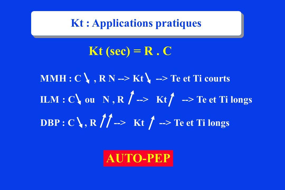 Kt : Applications pratiques Kt (sec) = R. C ILM : C ou N, R --> Kt --> Te et Ti longsDBP : C, R --> Kt --> Te et Ti longs MMH : C, R N --> Kt --> Te e