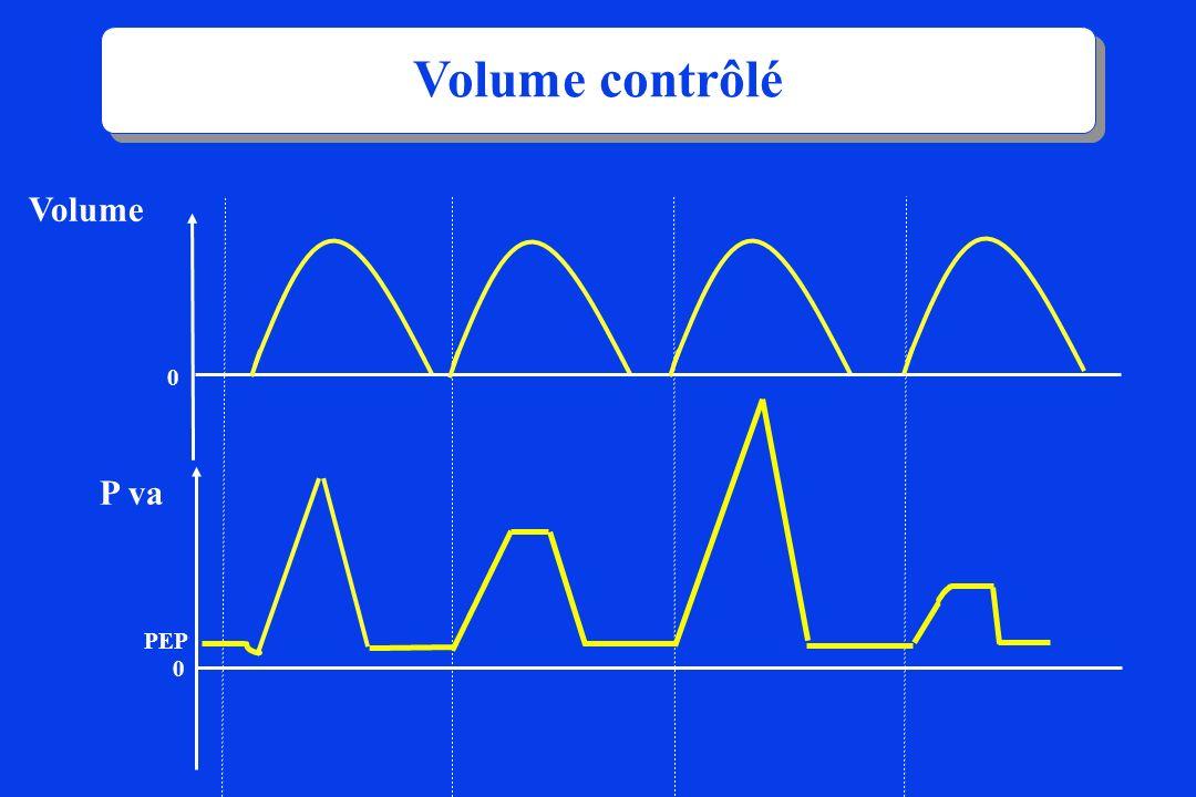 P va 0 PEP Volume 0 Volume contrôlé