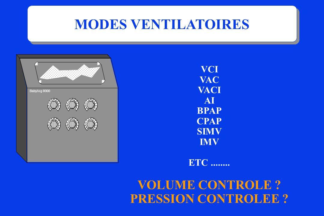 Babylog 8000 MODES VENTILATOIRES VCI VAC VACI AI BPAP CPAP SIMV IMV ETC........ VOLUME CONTROLE ? PRESSION CONTROLEE ?