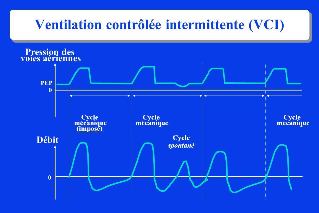 Cycle spontané Pression des voies aériennes 0 PEP Débit Cycle mécanique (imposé) 0 Cycle mécanique Cycle mécanique Ventilation contrôlée intermittente