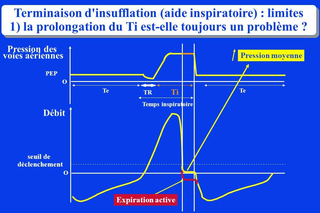 Ti TR Te Pression des voies aériennes Débit O seuil de déclenchement Temps inspiratoire O PEP Terminaison d'insufflation (aide inspiratoire) : limites