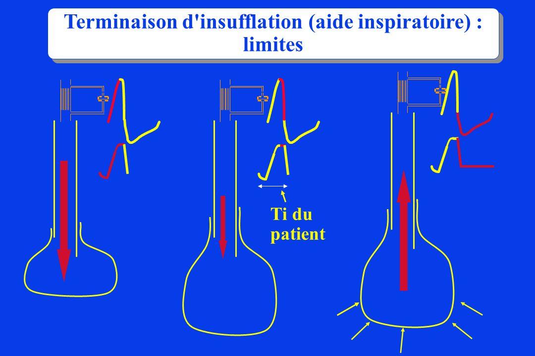 Terminaison d'insufflation (aide inspiratoire) : limites Ti du patient