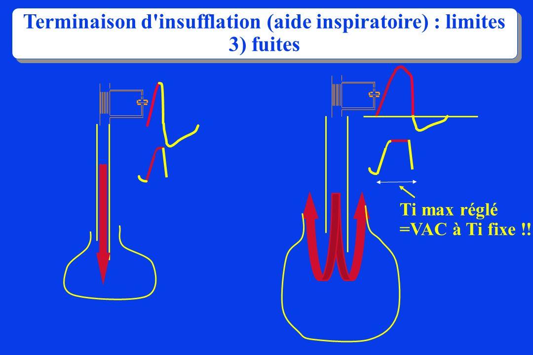 Terminaison d'insufflation (aide inspiratoire) : limites 3) fuites Ti max réglé =VAC à Ti fixe !!