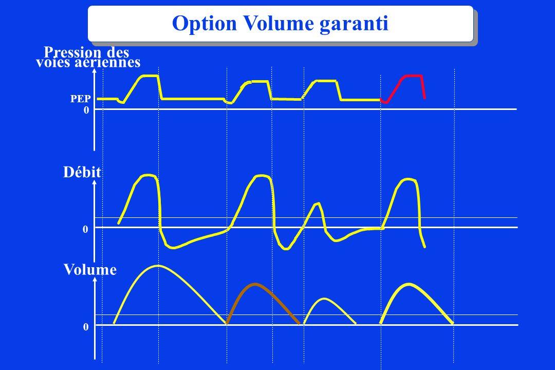 Pression des voies aériennes 0 PEP Débit 0 Volume 0 Option Volume garanti