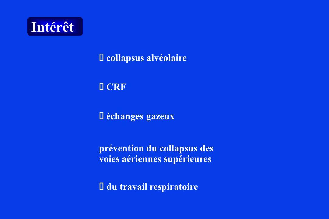Intérêt CRF échanges gazeux collapsus alvéolaire prévention du collapsus des voies aériennes supérieures du travail respiratoire