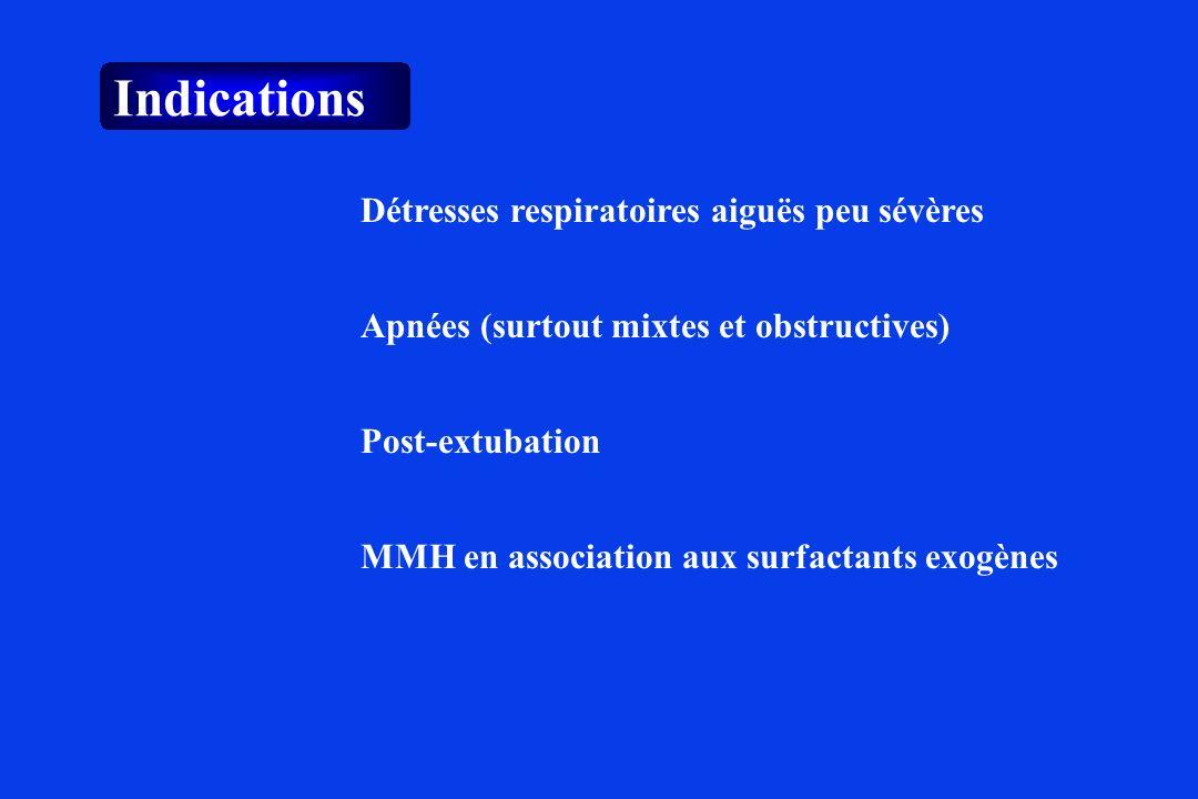 Indications MMH en association aux surfactants exogènes Apnées (surtout mixtes et obstructives) Détresses respiratoires aiguës peu sévères Post-extuba