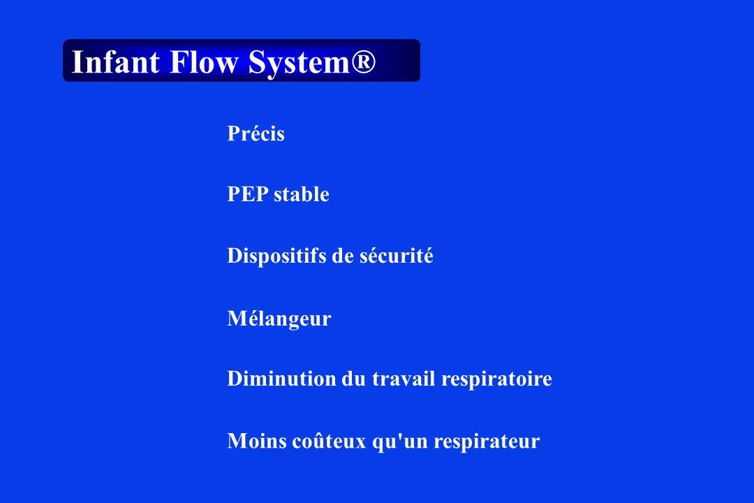 Infant Flow System® Précis PEP stable Moins coûteux qu'un respirateur Dispositifs de sécurité Diminution du travail respiratoire Mélangeur