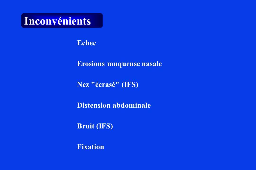 Inconvénients Erosions muqueuse nasale Nez