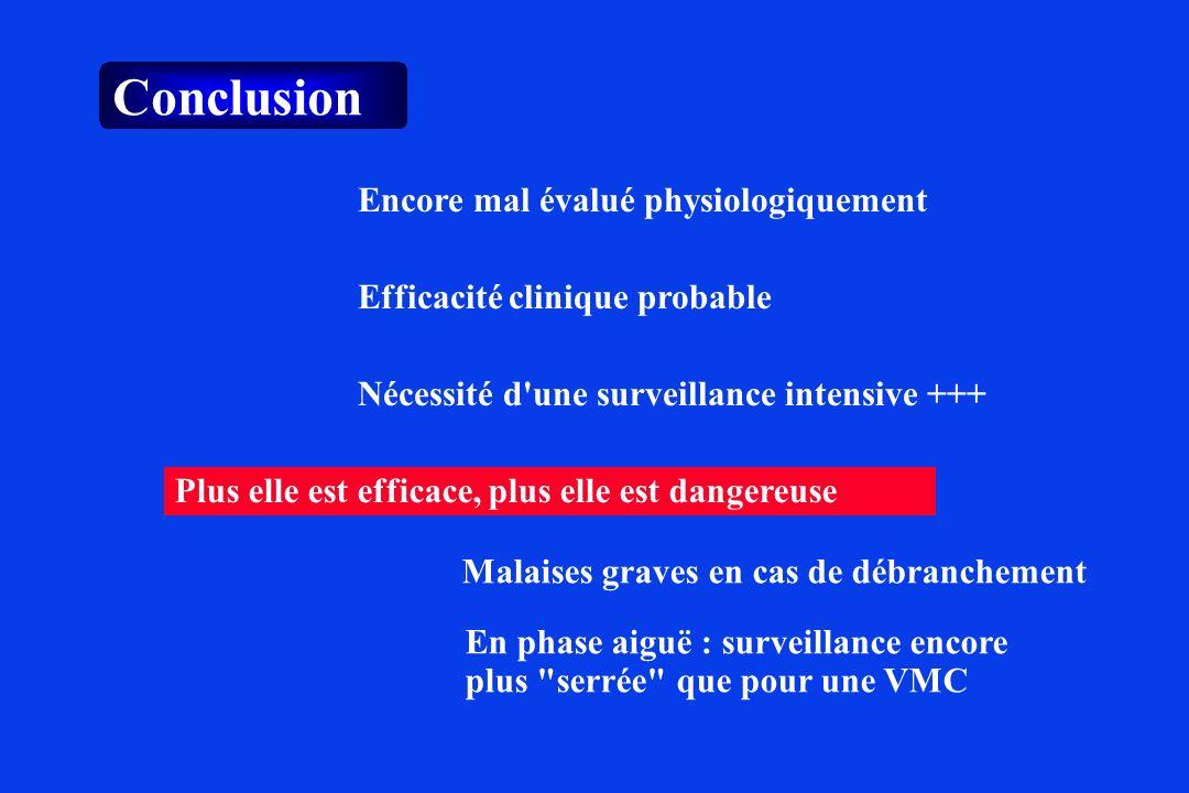 Conclusion Efficacité clinique probable Nécessité d'une surveillance intensive +++ Encore mal évalué physiologiquement Malaises graves en cas de débra