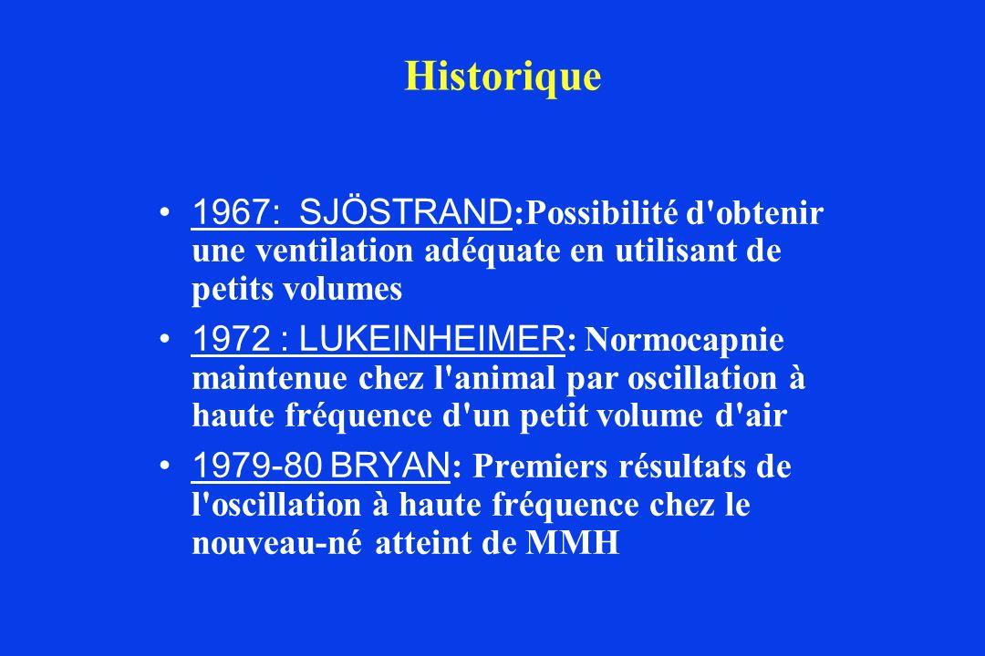 Historique 1967: SJÖSTRAND :Possibilité d'obtenir une ventilation adéquate en utilisant de petits volumes 1972 : LUKEINHEIMER : Normocapnie maintenue