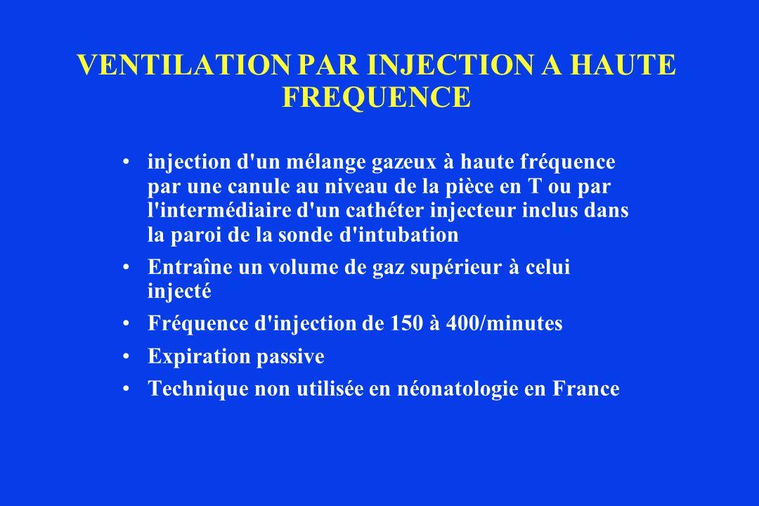 VENTILATION PAR INJECTION A HAUTE FREQUENCE injection d'un mélange gazeux à haute fréquence par une canule au niveau de la pièce en T ou par l'intermé