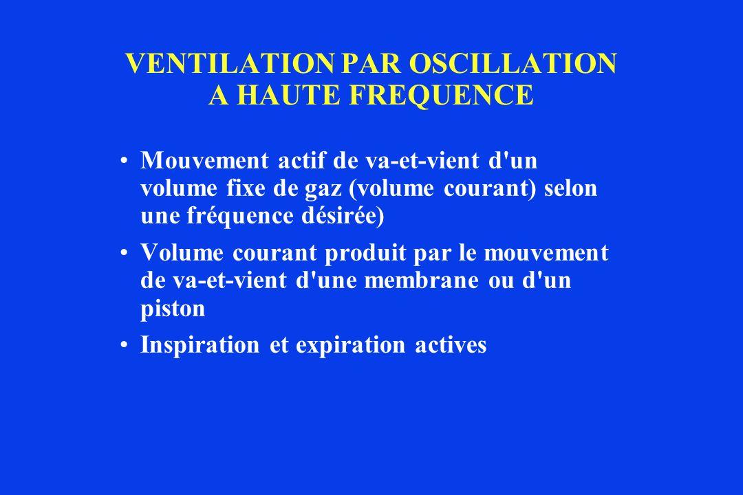 VENTILATION PAR OSCILLATION A HAUTE FREQUENCE Mouvement actif de va-et-vient d'un volume fixe de gaz (volume courant) selon une fréquence désirée) Vol