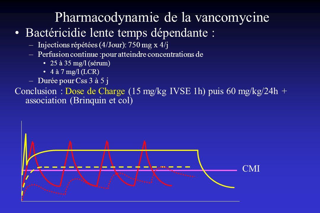 Pharmacodynamie de la vancomycine Bactéricidie lente temps dépendante : –Injections répétées (4/Jour): 750 mg x 4/j –Perfusion continue :pour atteindr