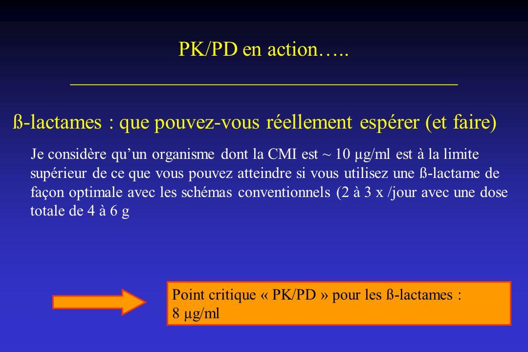 PK/PD en action….. _____________________________________ ß-lactames : que pouvez-vous réellement espérer (et faire) Je considère quun organisme dont l