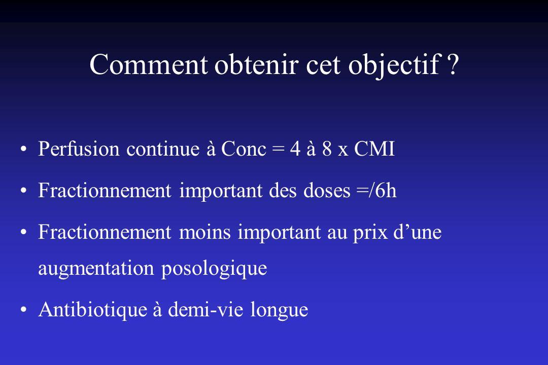 Comment obtenir cet objectif ? Perfusion continue à Conc = 4 à 8 x CMI Fractionnement important des doses =/6h Fractionnement moins important au prix