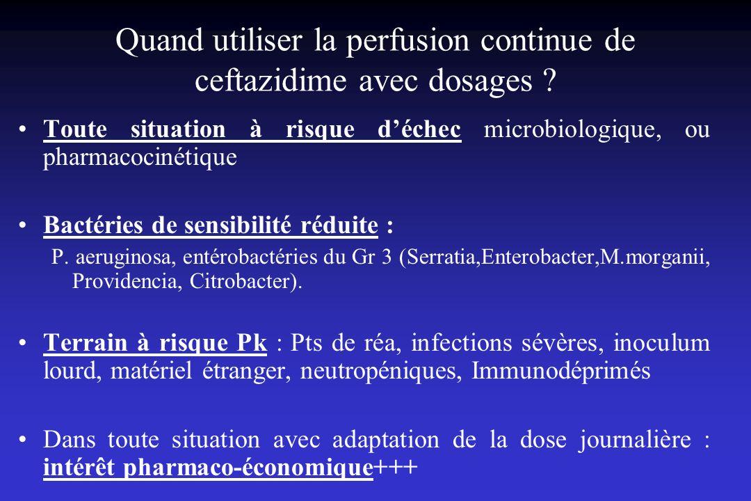 Quand utiliser la perfusion continue de ceftazidime avec dosages ? Toute situation à risque déchec microbiologique, ou pharmacocinétique Bactéries de