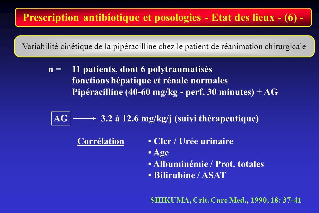 Prescription antibiotique et posologies - Etat des lieux - (6) - Variabilité cinétique de la pipéracilline chez le patient de réanimation chirurgicale