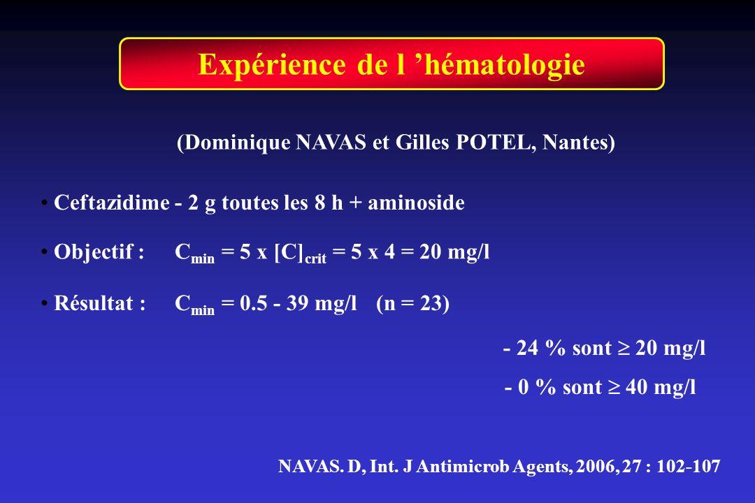 Expérience de l hématologie (Dominique NAVAS et Gilles POTEL, Nantes) NAVAS. D, Int. J Antimicrob Agents, 2006, 27 : 102-107 Ceftazidime- 2 g toutes l