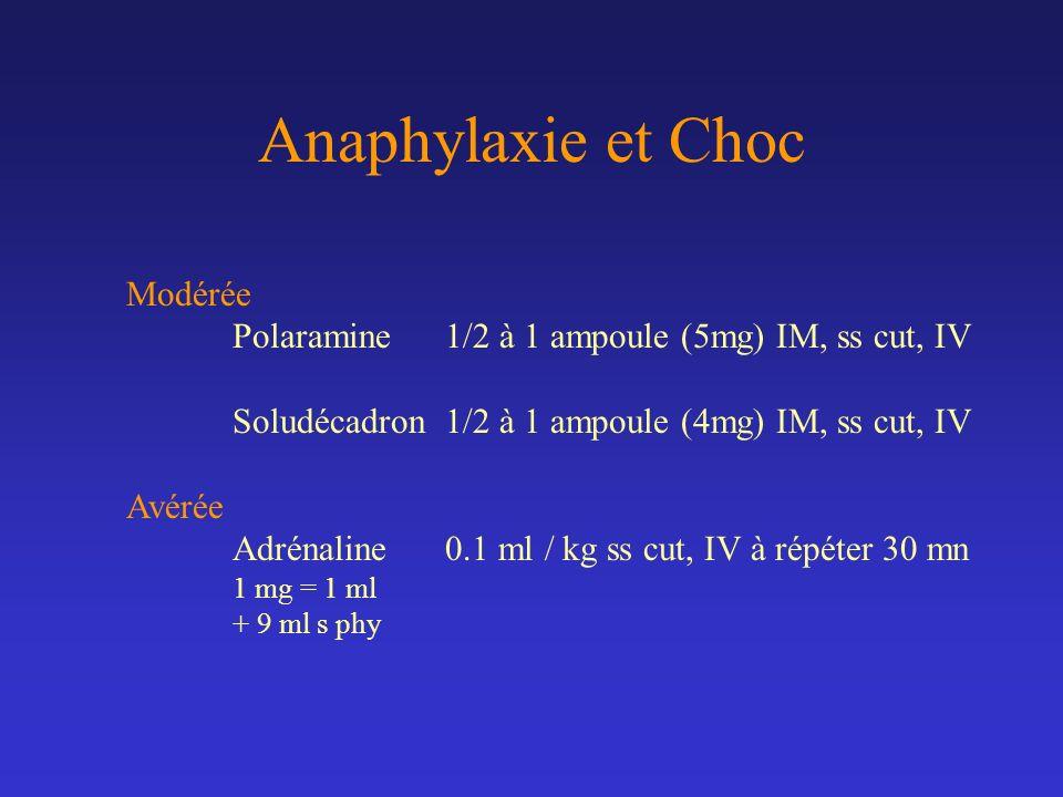 Anaphylaxie et Choc Modérée Polaramine 1/2 à 1 ampoule (5mg) IM, ss cut, IV Soludécadron1/2 à 1 ampoule (4mg) IM, ss cut, IV Avérée Adrénaline0.1 ml /