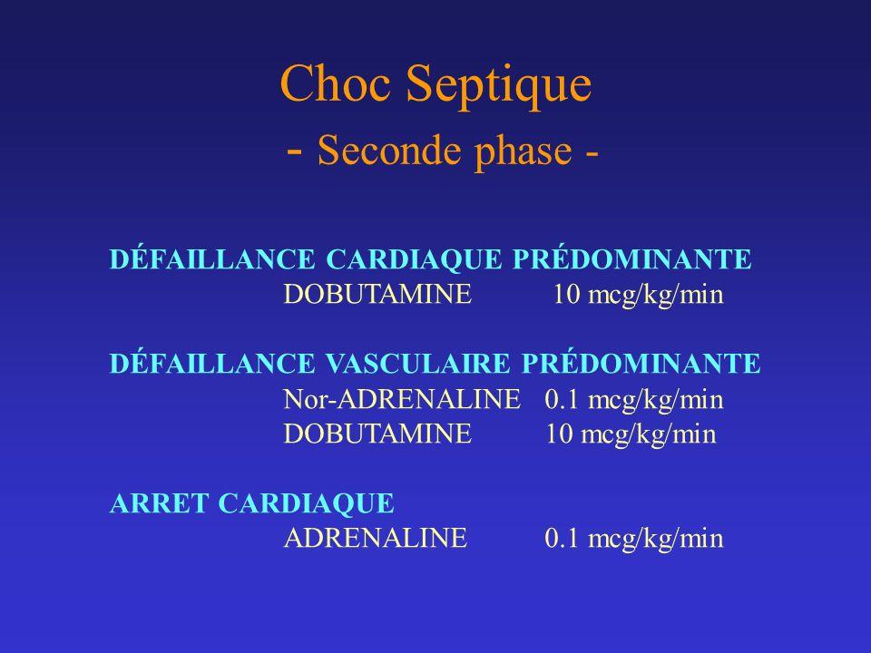 Choc Septique - Seconde phase - DÉFAILLANCE CARDIAQUE PRÉDOMINANTE DOBUTAMINE 10 mcg/kg/min DÉFAILLANCE VASCULAIRE PRÉDOMINANTE Nor-ADRENALINE0.1 mcg/