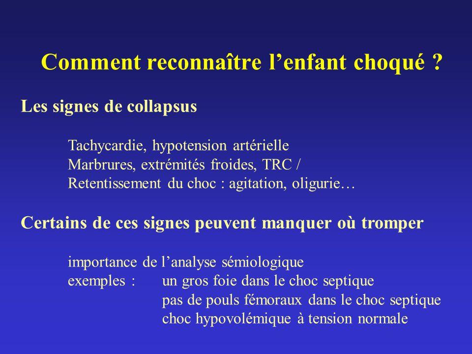 Comment reconnaître lenfant choqué ? Les signes de collapsus Tachycardie, hypotension artérielle Marbrures, extrémités froides, TRC / Retentissement d