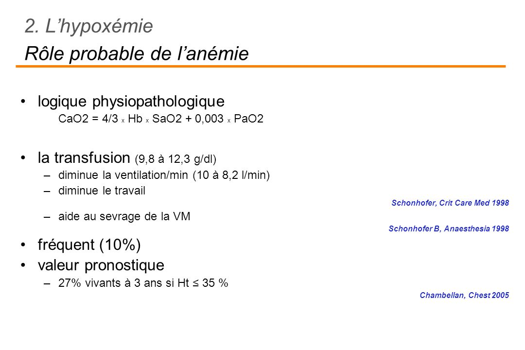Rôle probable de lanémie 2. Lhypoxémie logique physiopathologique CaO2 = 4/3 x Hb x SaO2 + 0,003 x PaO2 la transfusion (9,8 à 12,3 g/dl) –diminue la v