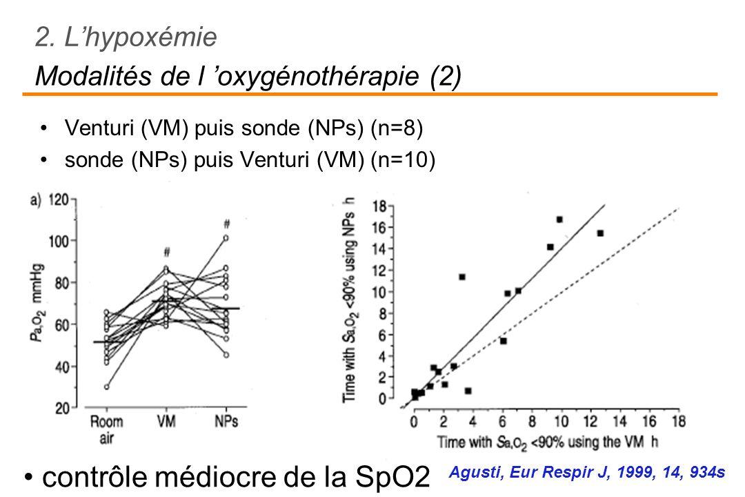 Agusti, Eur Respir J, 1999, 14, 934s Modalités de l oxygénothérapie (2) Venturi (VM) puis sonde (NPs) (n=8) sonde (NPs) puis Venturi (VM) (n=10) 2. Lh