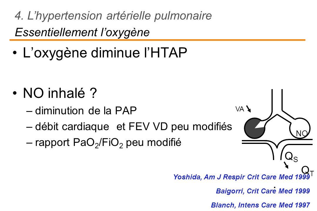 Essentiellement loxygène Loxygène diminue lHTAP NO inhalé ? –diminution de la PAP –débit cardiaque et FEV VD peu modifiés –rapport PaO 2 /FiO 2 peu mo