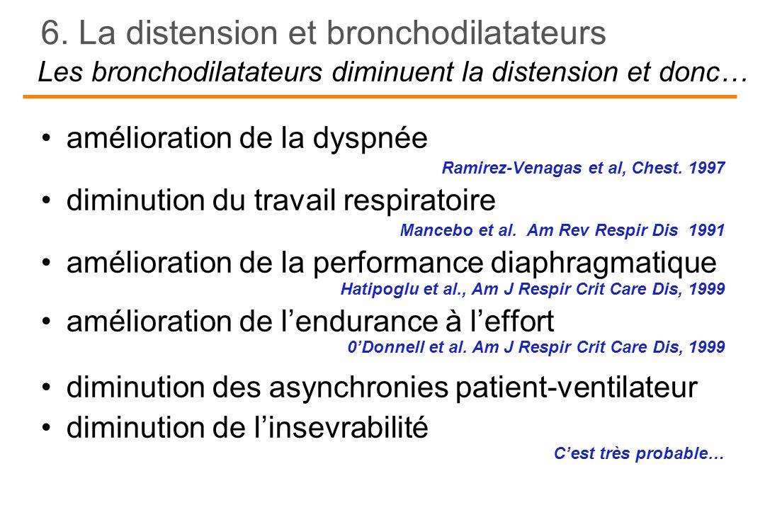 amélioration de la dyspnée Ramirez-Venagas et al, Chest. 1997 diminution du travail respiratoire Mancebo et al. Am Rev Respir Dis 1991 amélioration de