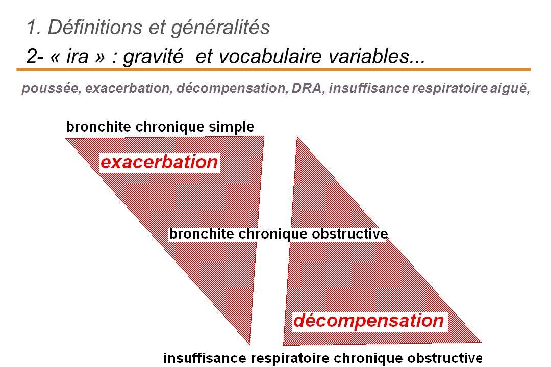 poussée, exacerbation, décompensation, DRA, insuffisance respiratoire aiguë, 1. Définitions et généralités 2- « ira » : gravité et vocabulaire variabl