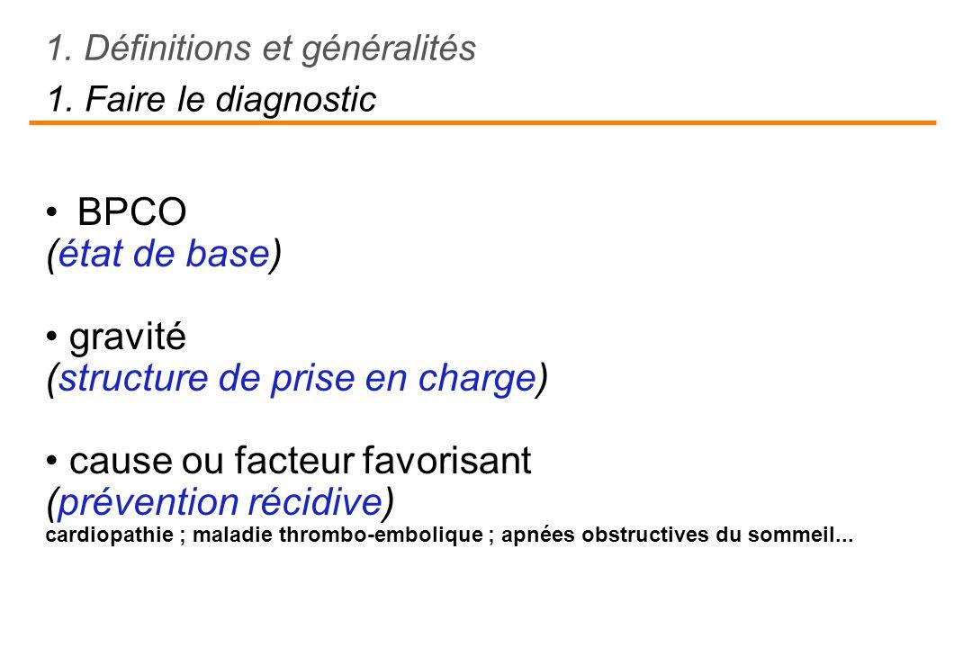 1. Faire le diagnostic BPCO (état de base) gravité (structure de prise en charge) cause ou facteur favorisant (prévention récidive) cardiopathie ; mal