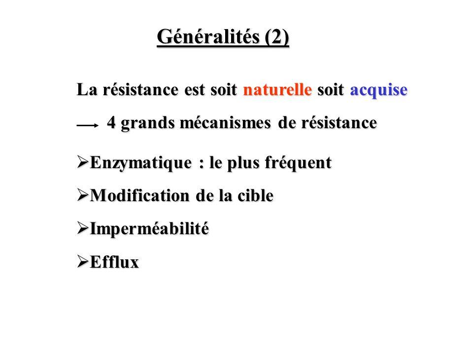Généralités (2) Enzymatique : le plus fréquent Enzymatique : le plus fréquent Modification de la cible Modification de la cible Imperméabilité Impermé