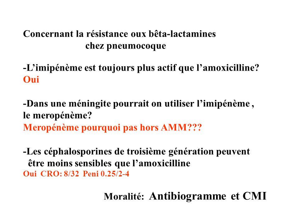 Concernant la résistance oux bêta-lactamines chez pneumocoque -Limipénème est toujours plus actif que lamoxicilline? Oui -Dans une méningite pourrait
